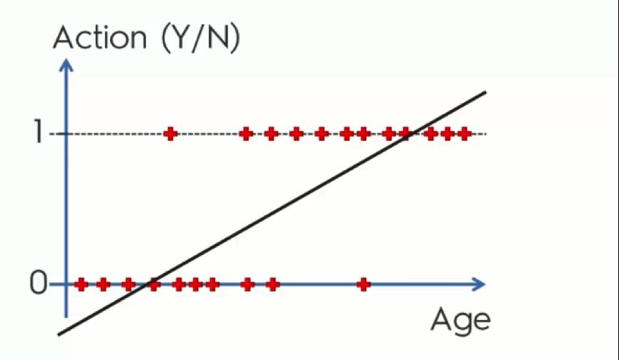 A Statistical Analysis & ML workflow of Titanic | Kaggle
