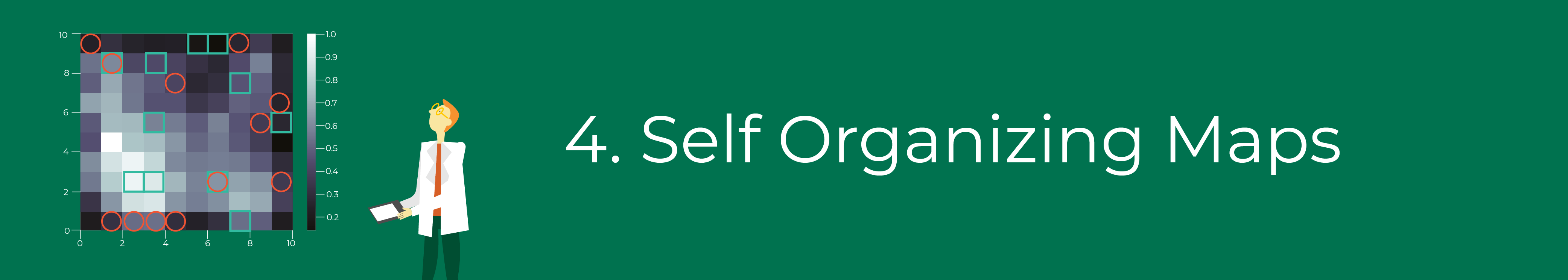 The Ultimate Guide to Self Organizing Maps (SOM's) - Blogs